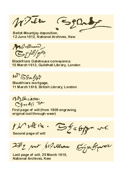 Shakespeare_signatures_labelled